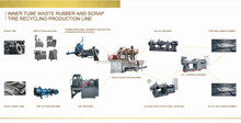 waste tyre recycling machine/tire cracker mill/tire cutting