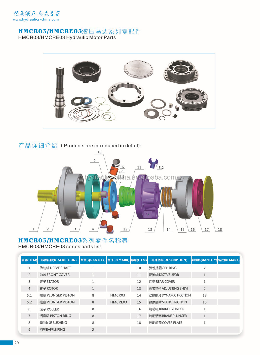 MCR03 parts list.jpg