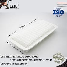Venta caliente filtro de aire de GPAIPLUS