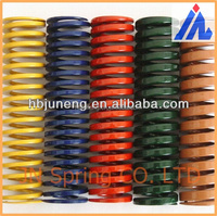 Mould spring Tire tyre mold mould vent spring air