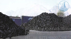 Graphite electrode paste act as current conductor