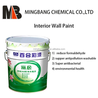 Waterproof interior wall paint colours for home