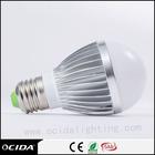 2015 amostra grátis ac230v 6w rgb lâmpada led de luz