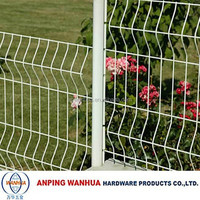 Anping Wanhua--model wrought iron wire mesh panels