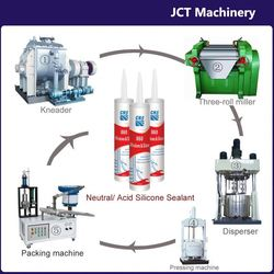 machine for making sika silicone sealant