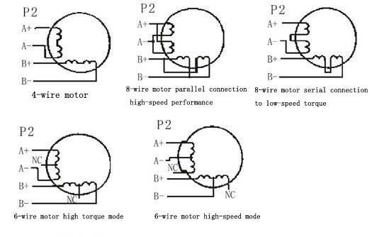 3 axis nema23 stepper motor 425oz