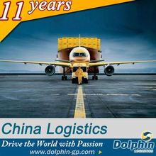 international air freight forwarders from China to Russia