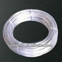 Low Price Galvanized Binding Iron Wire From Guangzhou Supplier