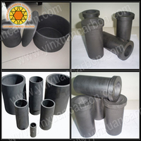 china carbon graphite crucible for sale