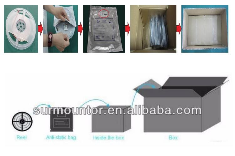 mini led streifen flexible led streifen gro ultrad nne. Black Bedroom Furniture Sets. Home Design Ideas