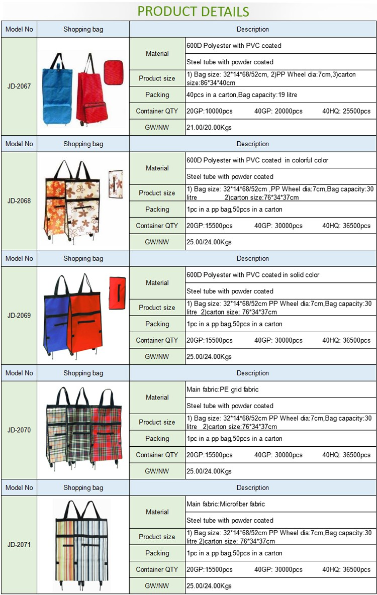 Products details-shopping trolley.jpg