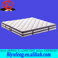 1.2*1.9 wholesale high quality Folding mat can unpick and wash Special offer simmons jacquard pattern of star hotel mattress