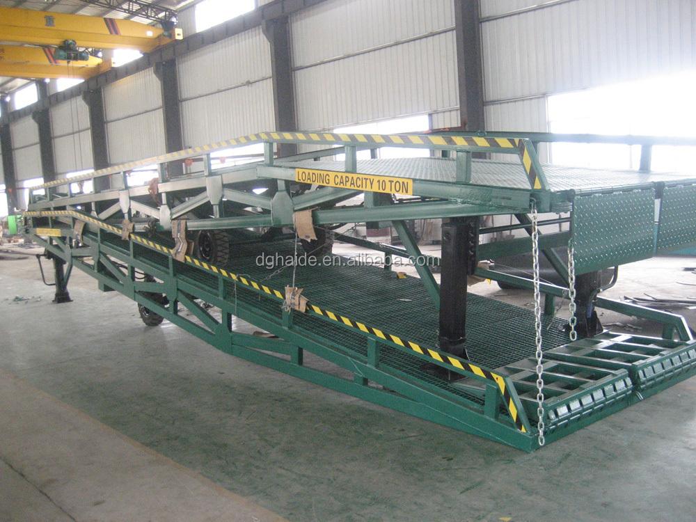 Loading photo for dock ramp 2.jpg
