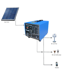 Hot selling high quality Solar energy for Home