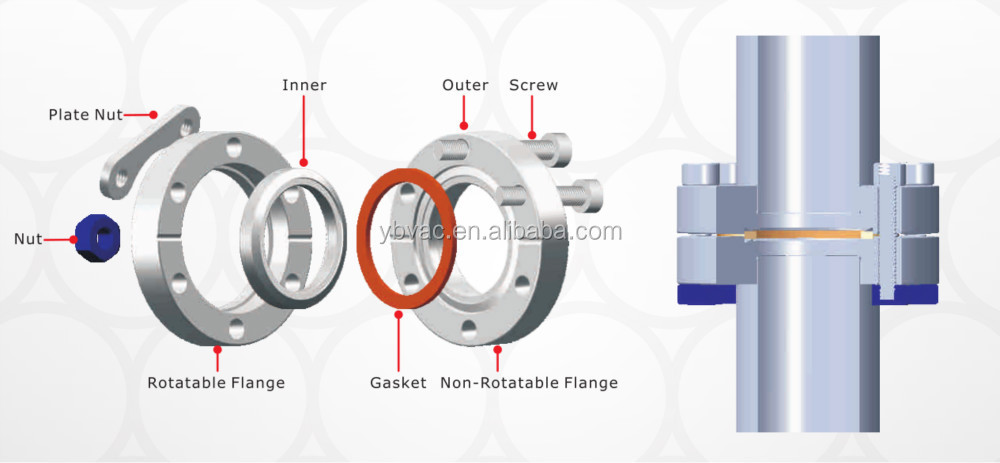 Cf conflat flange high vacuum bellows stainless steel