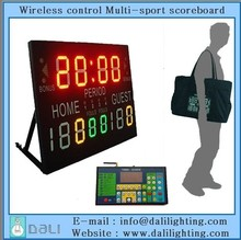 Great design rugby league led scoreboards