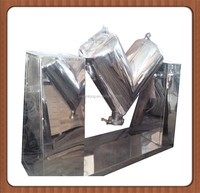 GHJ-V Series v shaped blender