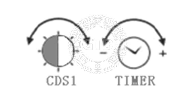 intelligence sensitivity adjustable infrared sensor  detector motion light switch  view human