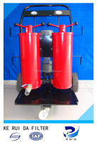 ISO9001:2008 Certificated High Precision Lubrication or Engine Oil Filter Machine