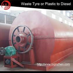 Perfect performance truck tyre get 56% fuel oil by tyre recycling production line