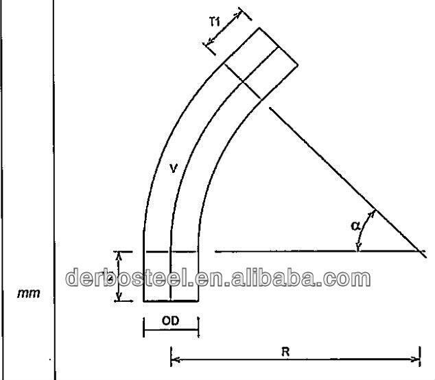 astm a370 charpy impact test pdf