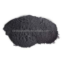 600 mesh graphite powder price with 98 carbon content on hot sale