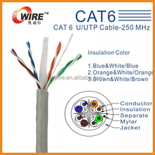 CAT 6 CAT6 CCA 1000 ft UTP LAN CABLE NETWORK GRAY