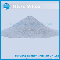 effects on rheologic properties of fresh concrete by pure silicon powder