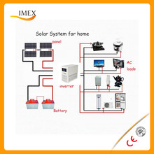 hottest selling AC power supply solar power bank solar installation prices in egypt