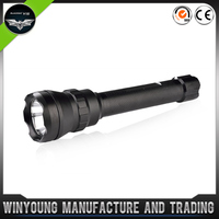 Ningbo New Style Good Quality Mining Flashlight