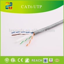 Passing network cable tester coild ethernet utp cat6 cable