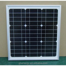 80w mono solar panel in middle east