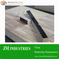 Popular Packing plywood and packing LVL in high quality