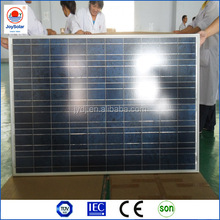 250w cheap pv solar panel with TUV CE Soncap certificate for sale