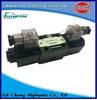 hydraulic pump bosch rexroth solenoid valve 24v