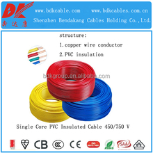 single core cable construction cable wire pvc insulated cable 0.75mm2 single core electrical wires