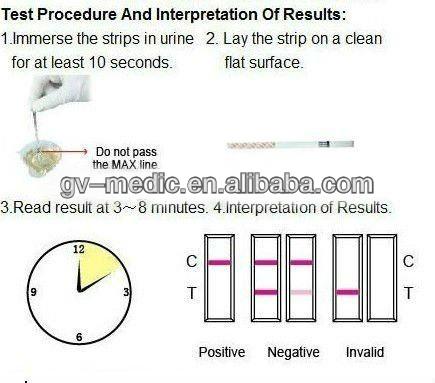 Kit de detección de nicotina - cotinina, detección rápida de medicamentos