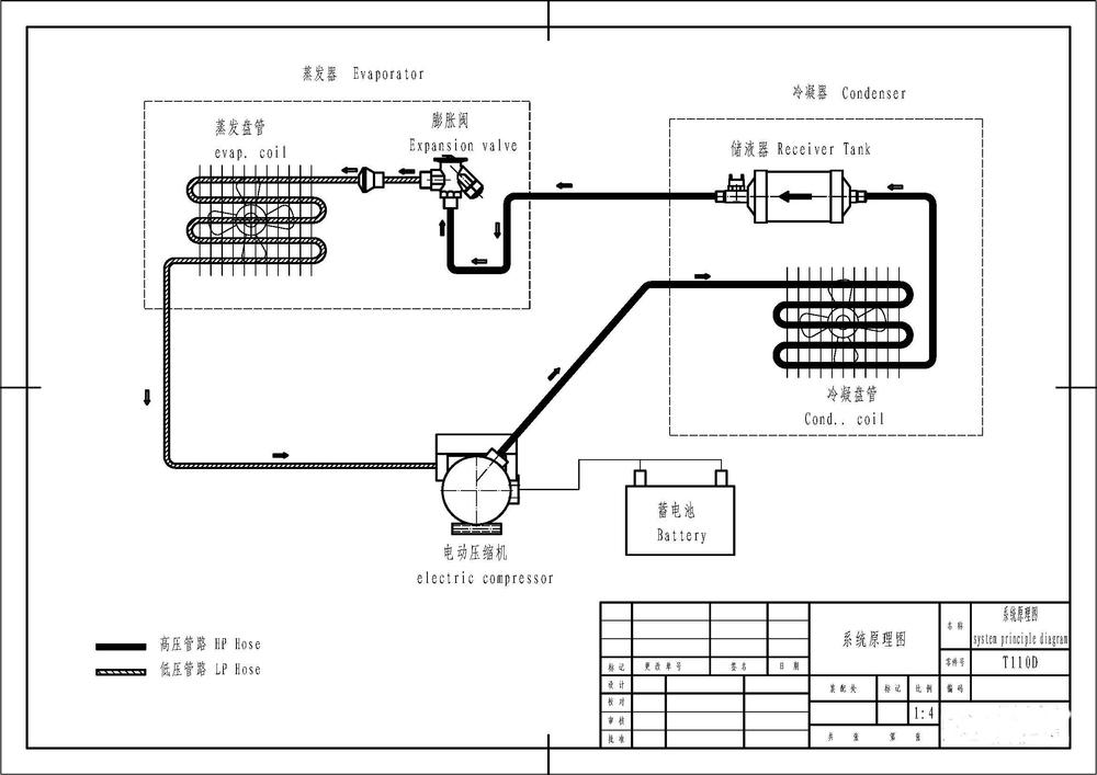 Electrical Van Refrigeration Unit