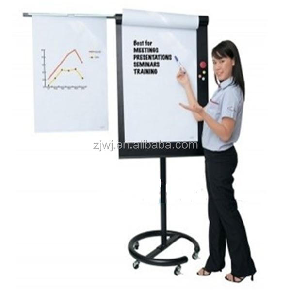 Dissertation Interactive Whiteboard