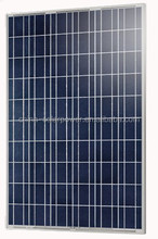 excellent in quality factory wholesale best price small pv module