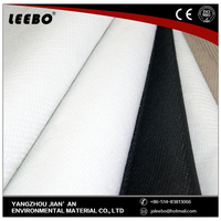 2015 Hot sale raw material for non woven fabric bags