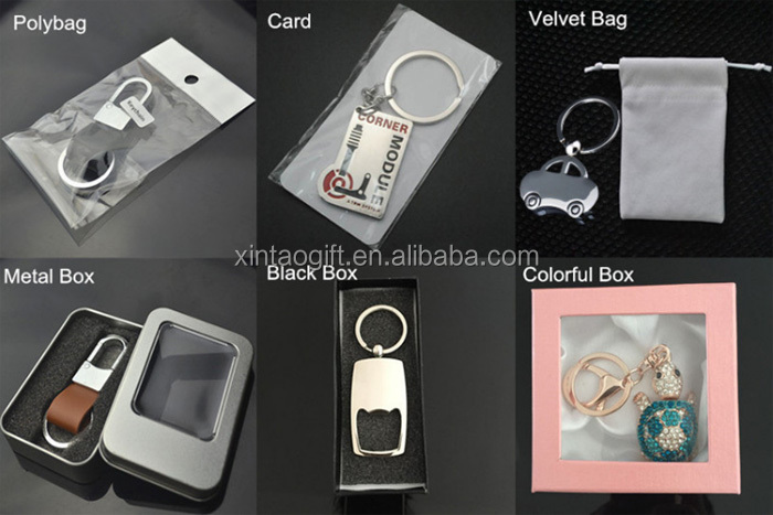 keychain packing