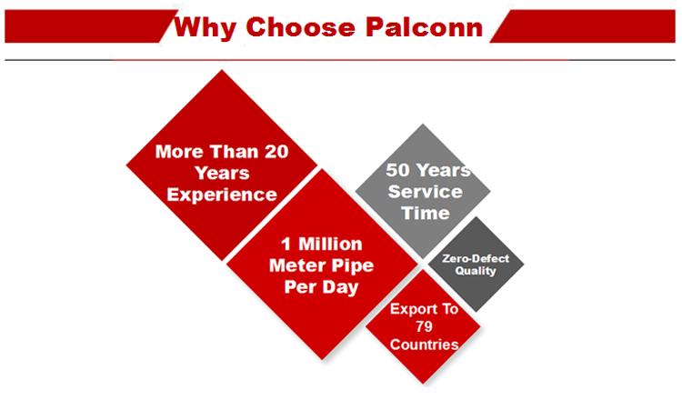 9 Palconn FAQ