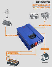 solar heating system/solar hot water system/home solar power system