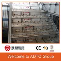 aluminum modular formwork,building materials formwork ,aluminium formwork system of Leading Manufactuer in China