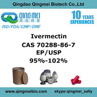 Ivermectin injection for dogs
