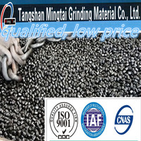 Made in China supplier best selling products casting grinding bars