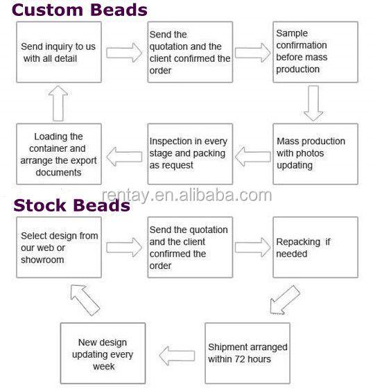 order beads.jpg