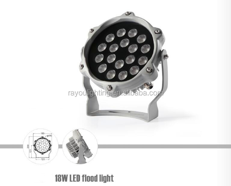 RL-TG176-18W-flood-led-fixture
