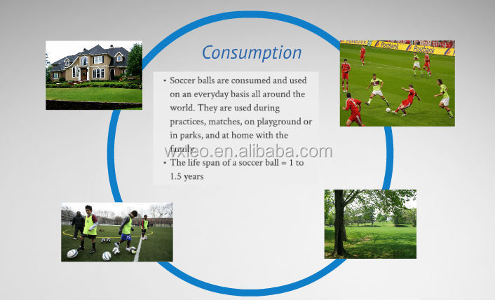 cheap mini soccer ball,soccer ball size 5,High Quality Pvc Soccer Ball